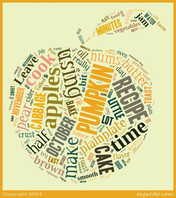 word cloud_apple